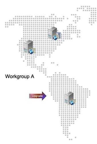 Replikation, standortübergreifendes Arbeiten